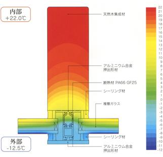 断熱性能(サーモグラフ)